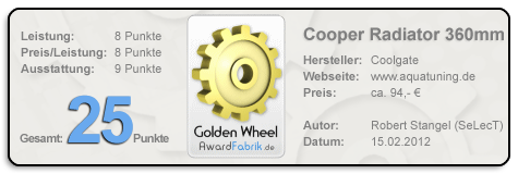 Coolgate 360 Golden Wheel Award